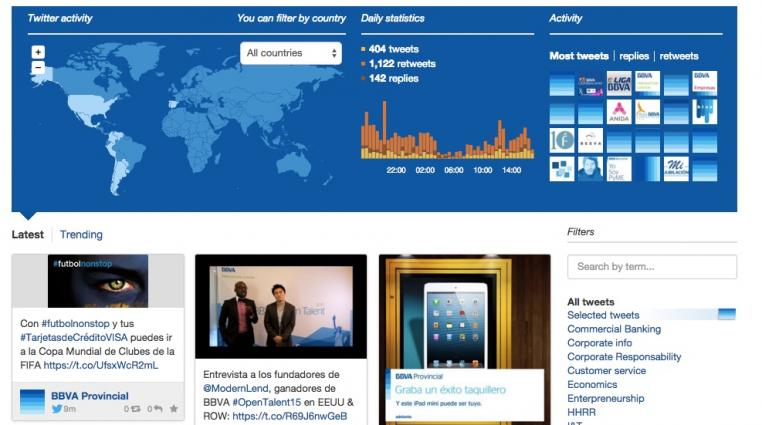 BBVA social media dashboard
