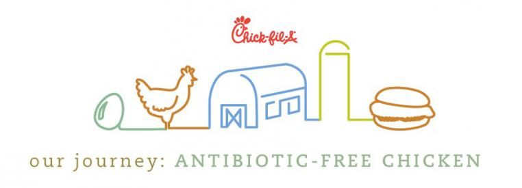 Chick-fil-A antibiotics