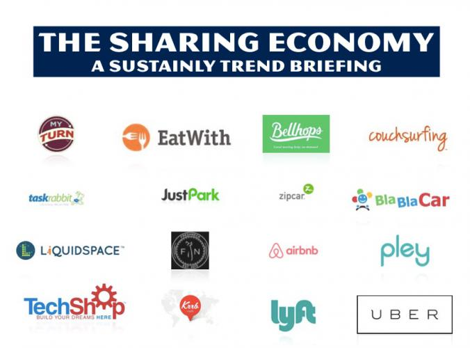 sharing economy examples