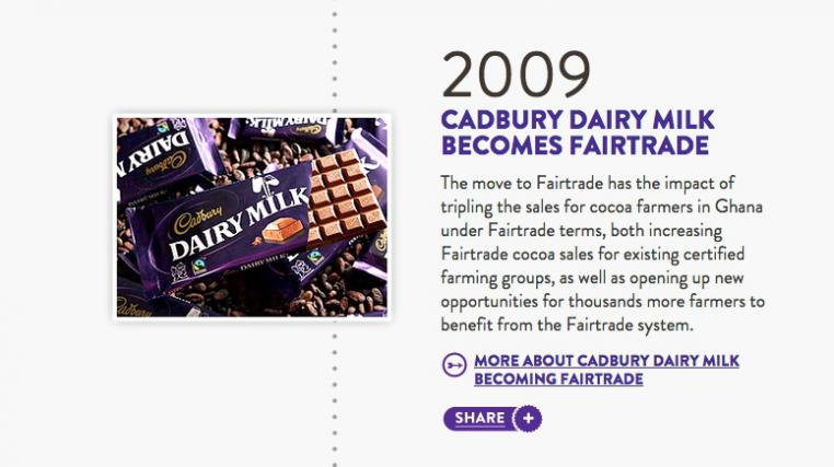 Cadbury Fairtrade